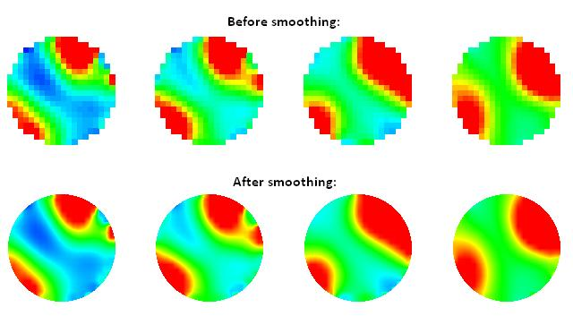 Smoothed tomograms from ITS