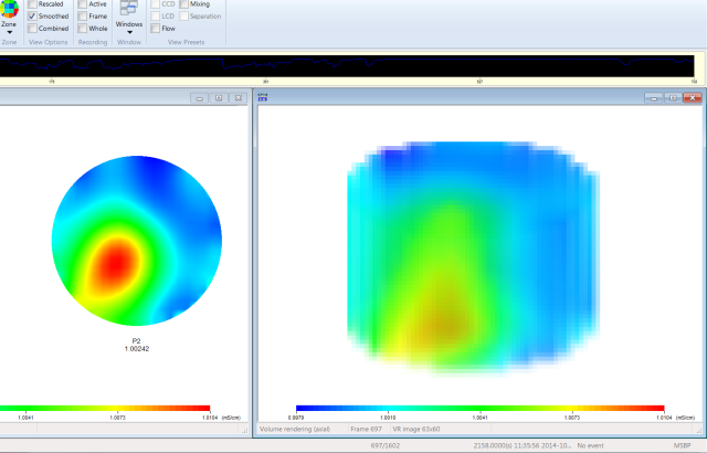 Flow-itometer Software
