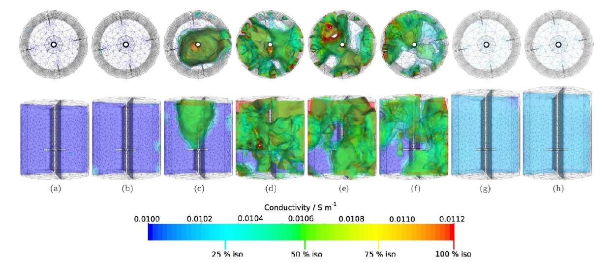 tomography output