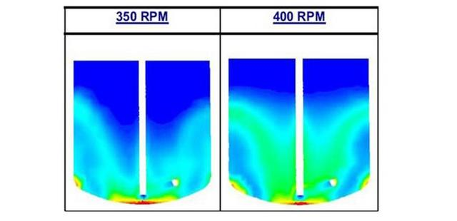 Industrial Tomography Systems CFD Applications